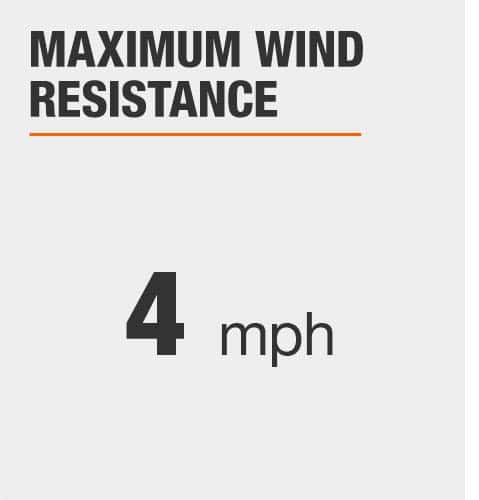 Max Wind Resistance