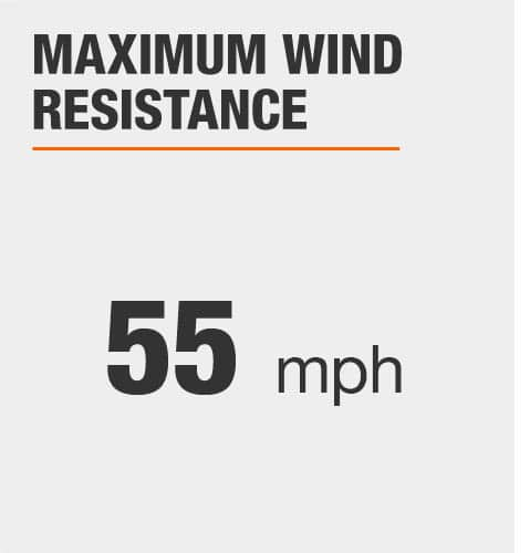 Max Wind Resistance