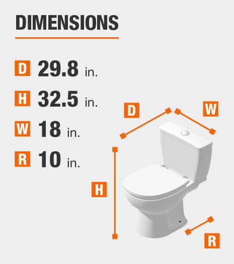 Dimensions of Toilet are Width 18 inches, Height 32.5 inches, Depth 29.8 inches, Rough-in 10 inches