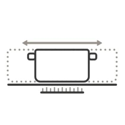 An icon of a pot sliding both ways on the continuous burner grate