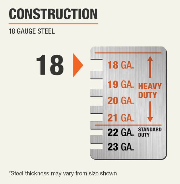 18 Gauge Steel Construction