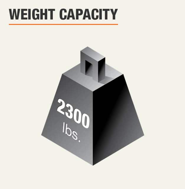 Weight Capacity 2300 lbs.
