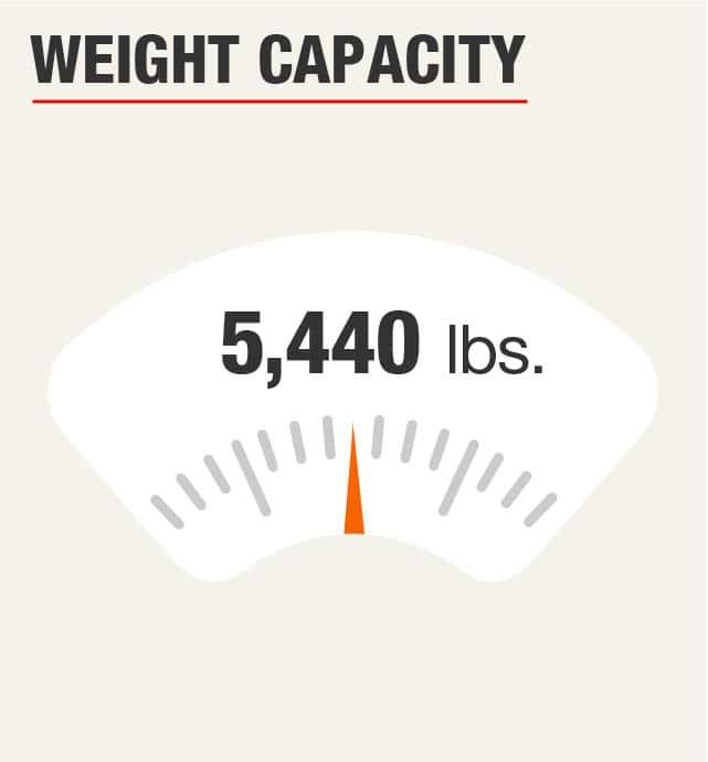 Weight Capacity 5440 lbs.