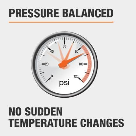 Pressure Balanced to avoid uncomfortable temperature changes