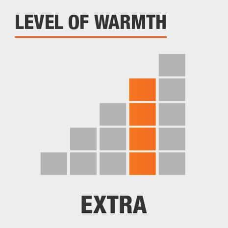 Extra Warmth