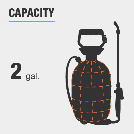 The capacity for this sprayer is 2 gallons