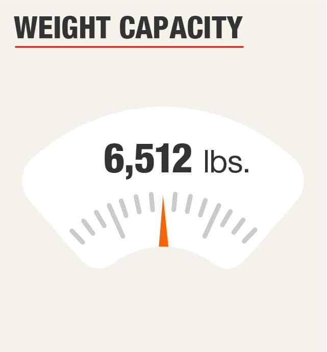 Weight Capacity 6512 lbs.