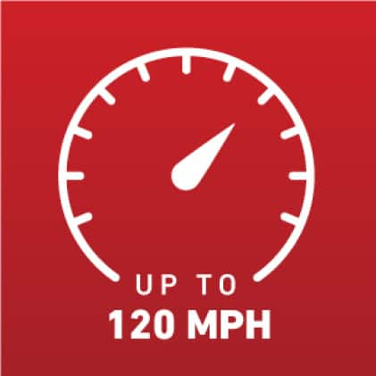 Speedometer indicating up to 120 MPH