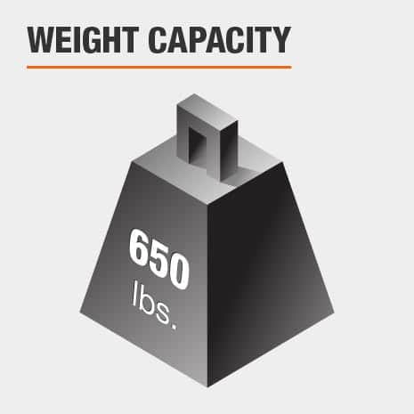 Full Bed Weight Capacity 650 lbs