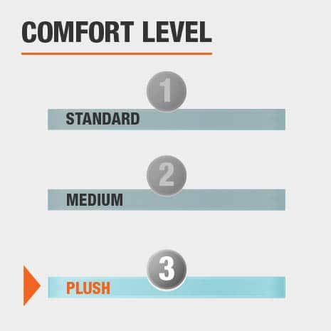 Comfort Level Plush