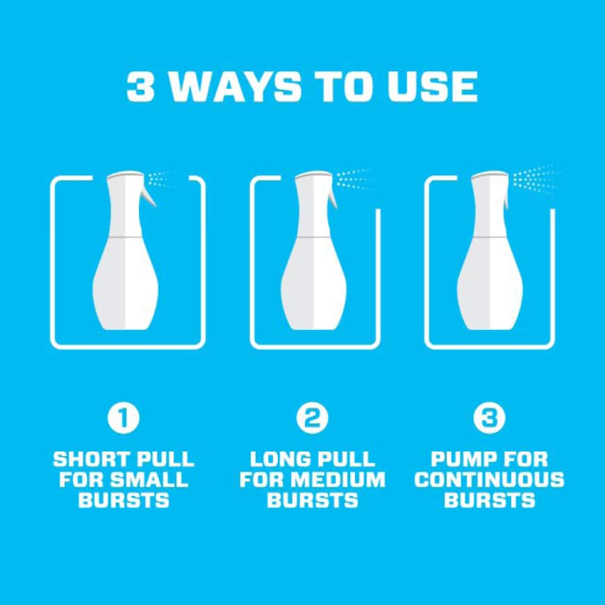 Infographic shows 3 ways to use Mr. Clean Clean Freak Spray. Short pulls for small bursts, long pull for medium bursts or pump for continuous bursts