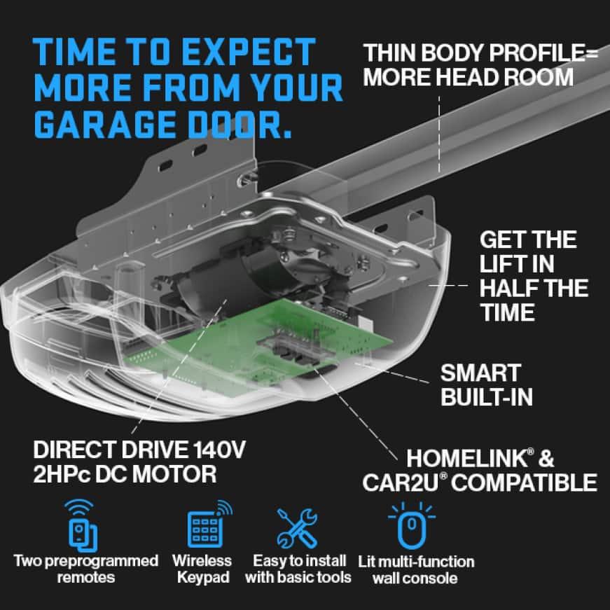 Genie MachForce Screw Drive Garage Door Opener long term reliability