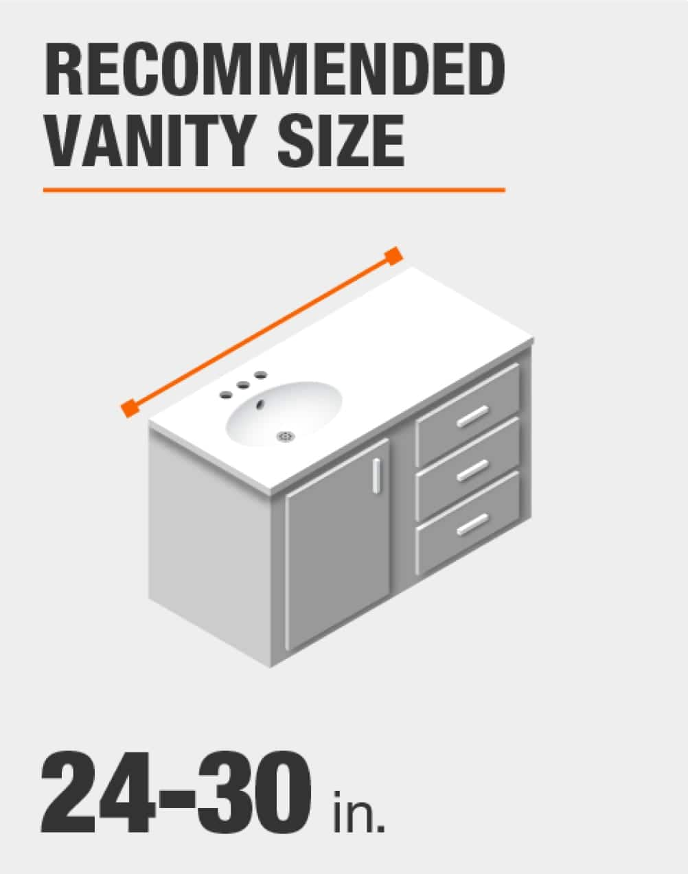 recommended vanity size of 24 to 30 inches wide