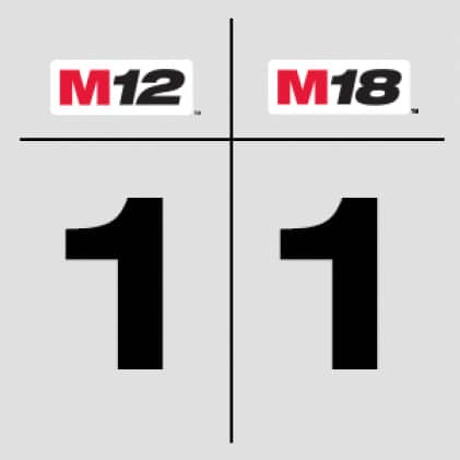 One M12 Port.  One M18 Port.