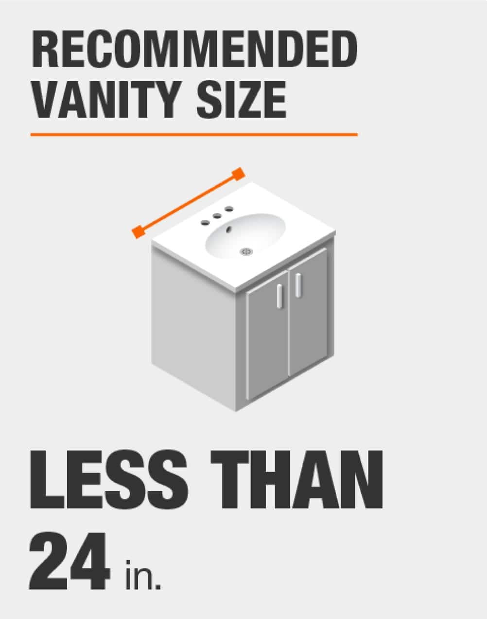 recommended vanity size is less than 24 inches wide