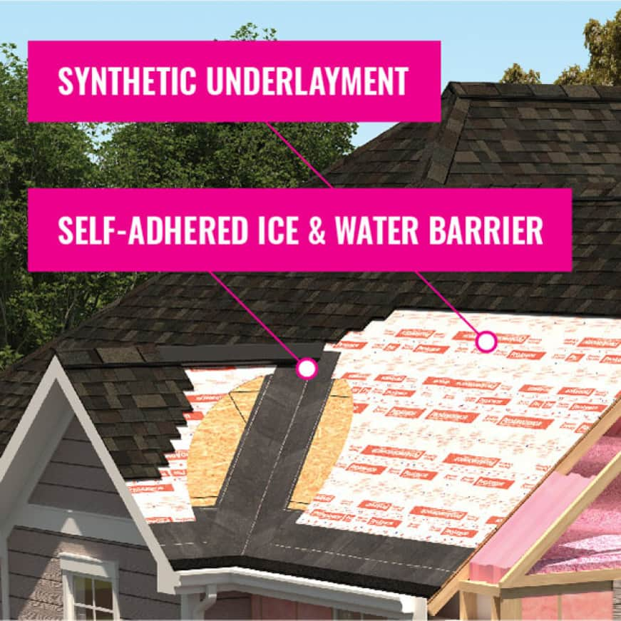 Image of roof layers calling attention to ProArmor synthetic underlayment and Weatherlock ice and water barrier