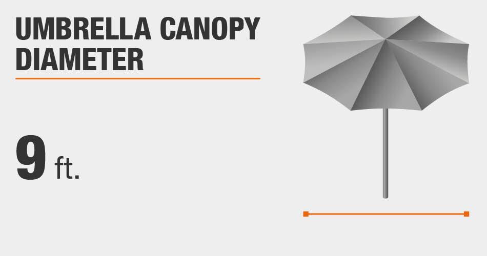Umbrella Canopy Diameter