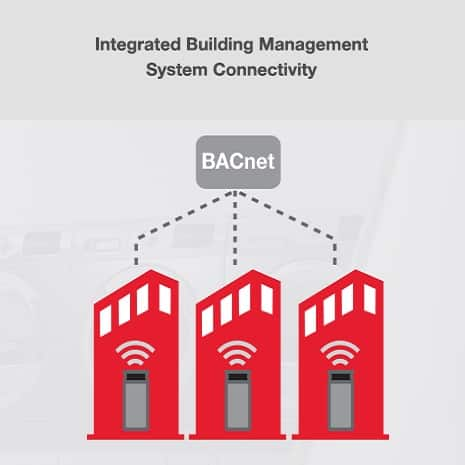 Integrated Building Management System Connectivity