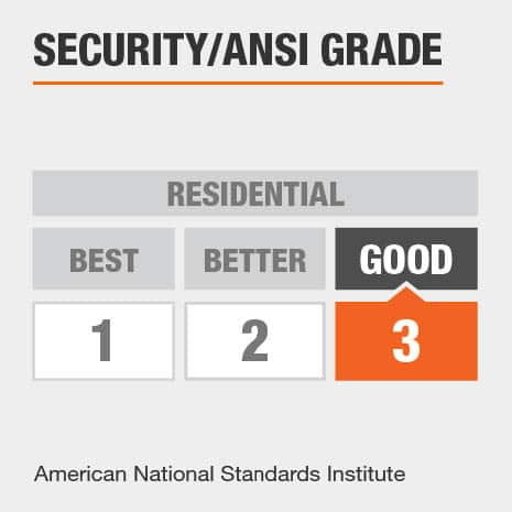 Security/ANSI Grade is ANSI Grade 3 (Good)