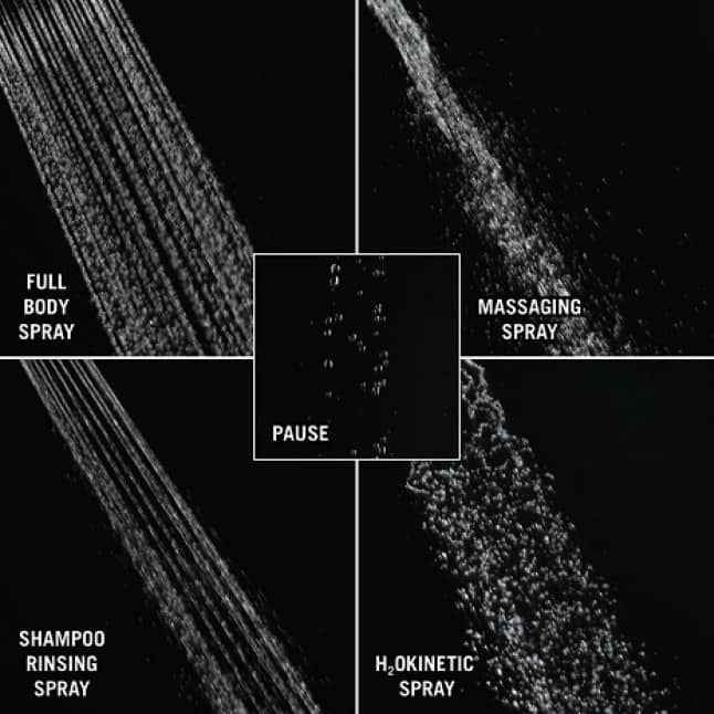 Image is an up-close view of 5 different shower sprays on a black background: H2Okinetic, Full, Massage, Shampoo Rinsing, Pause