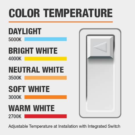 CCT  - Change Color Temperature with Integrated Switch