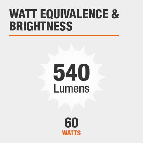540 Lumens / 60W Equivalent