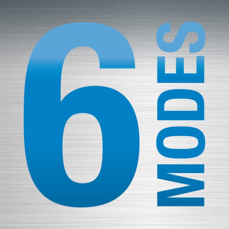 6 Measuring Modes