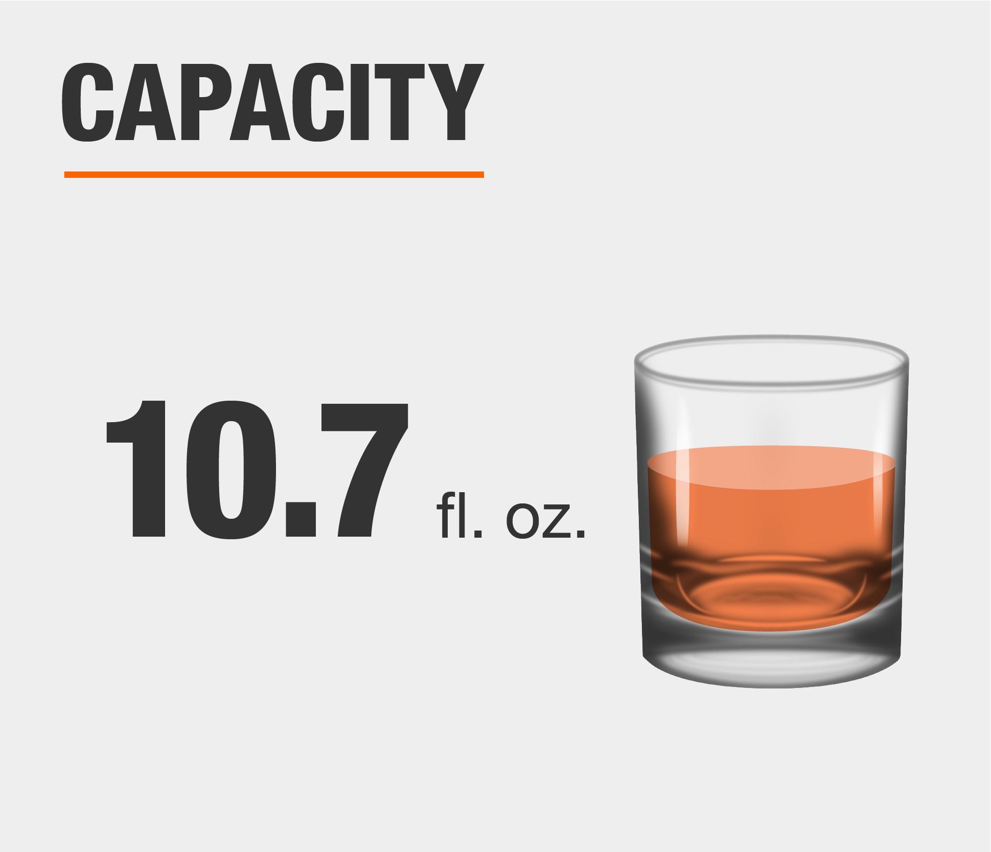 Drinkware set capacity is 10.7 fluid ounces