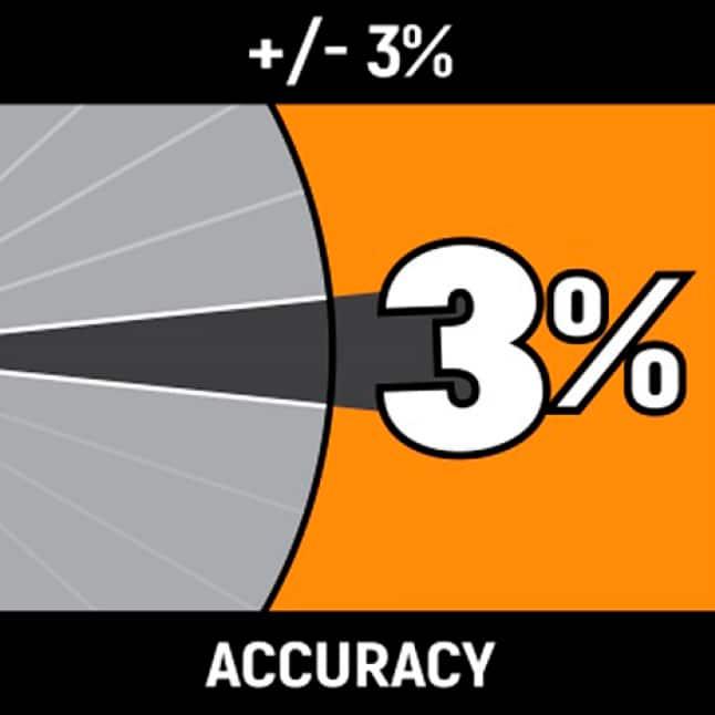 Plus/Minus 3% Accuracy