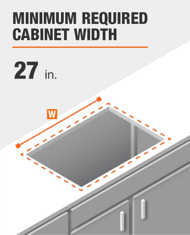 Minimum Required Cabinet Width
