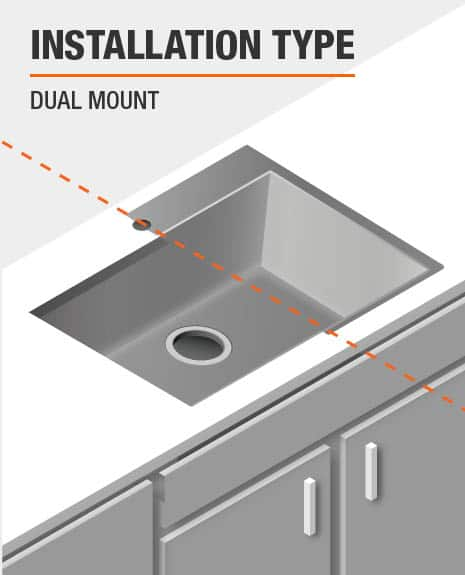 Dual Mount Installation Type