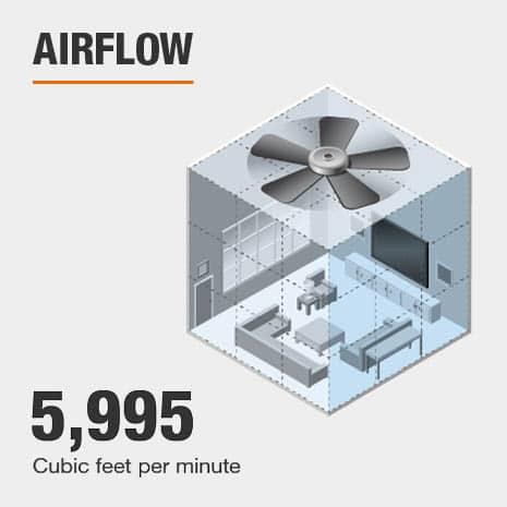High Airflow Ceiling Fan