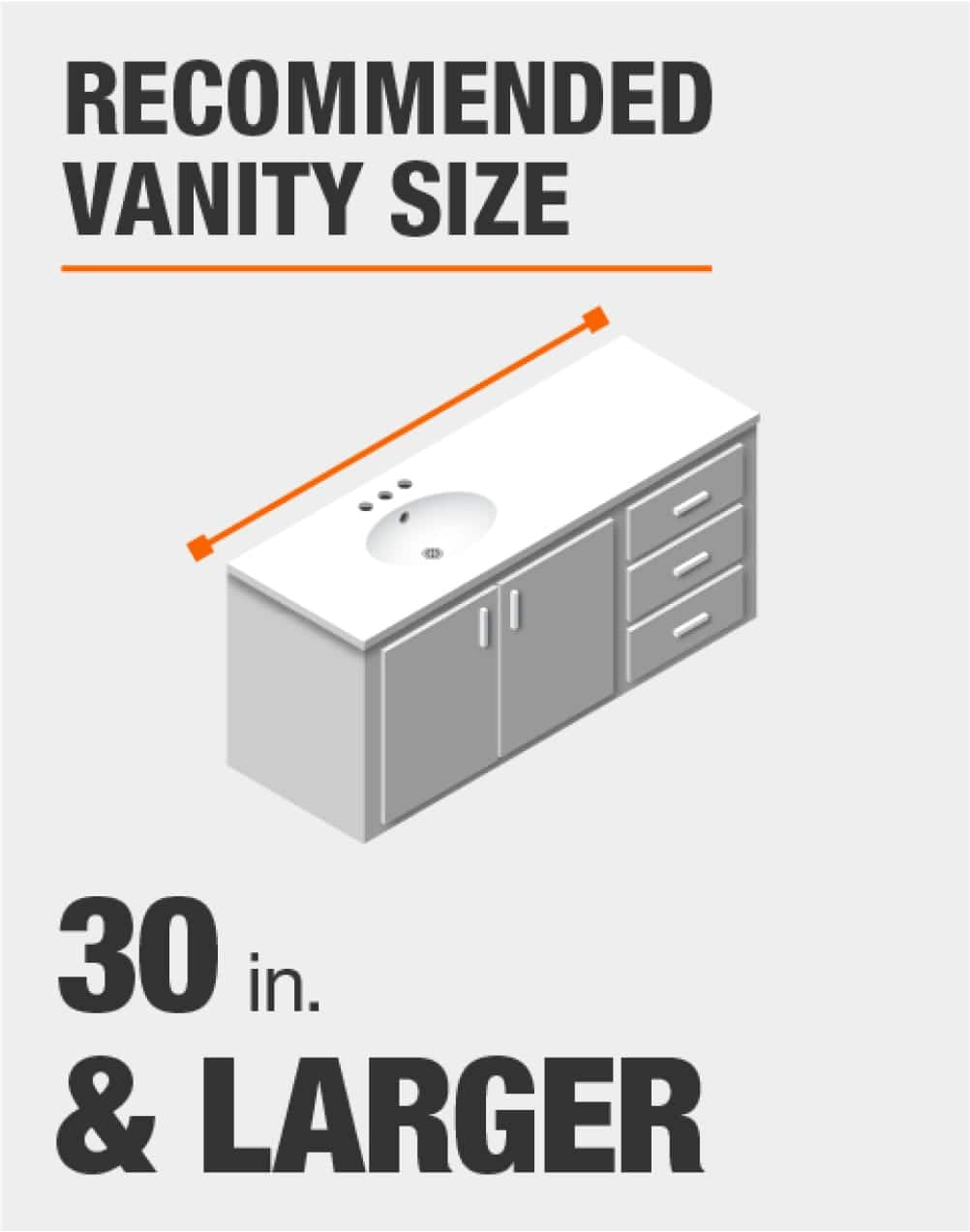 recommended vanity size of 30 inches wide and larger