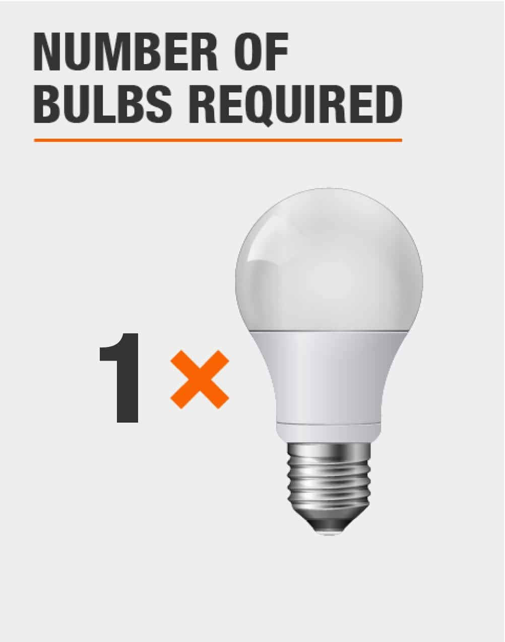 number of bulbs required is 1