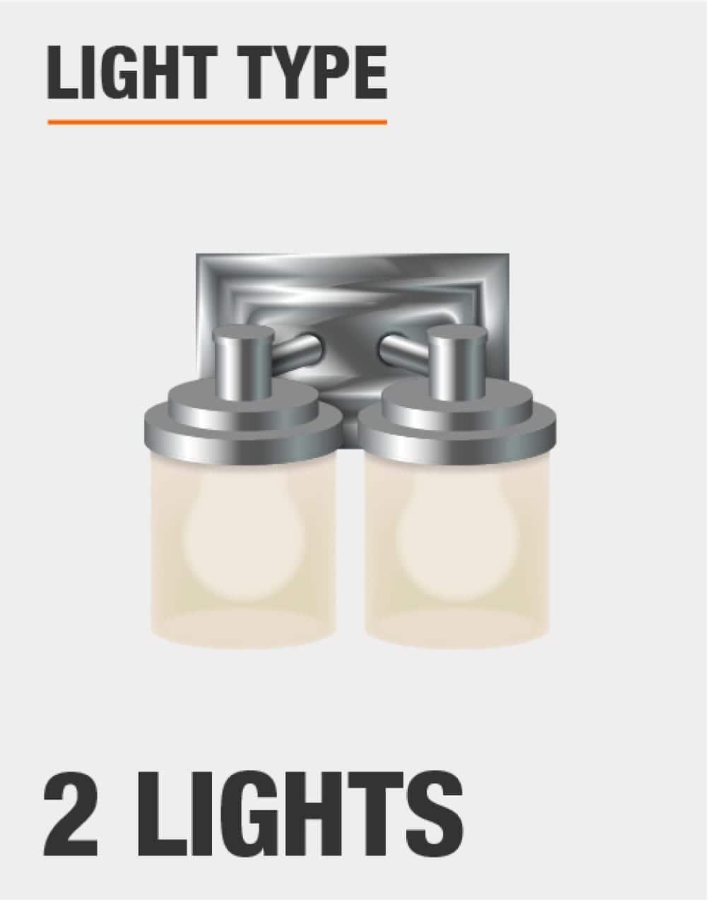 fixture has two lights