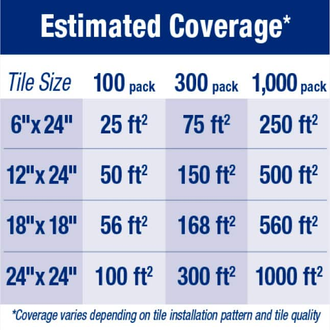 Use this chart to determine the LASH amount needed based on room and tile size