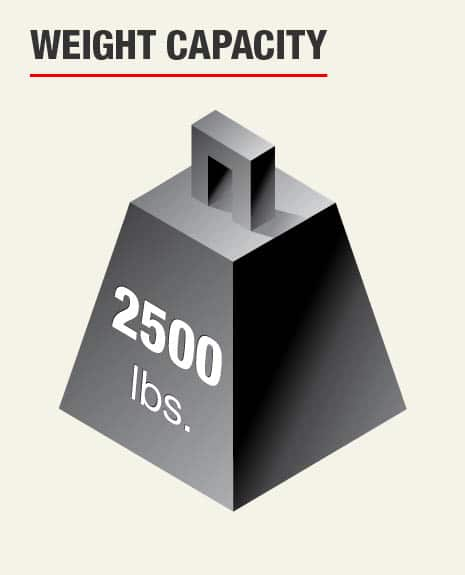 The weight capacity for this item is 2500