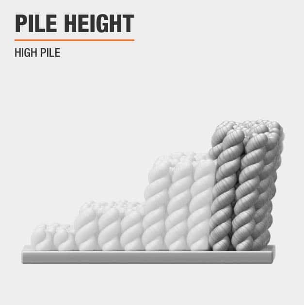 Area rug has a High Pile pile height
