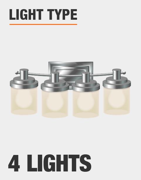fixture has four lights