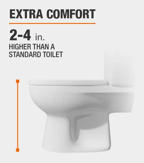 Toilet has higher than standard height for extra comfort
