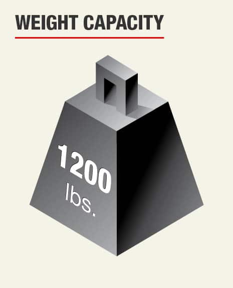 The weight capacity for this item is 1200