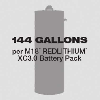 144 gallons moved on an M18 REDLITHIUM XC3.0 Battery Pack
