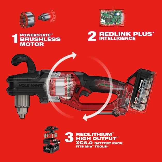 POWERSTATE Brushless motor, REDLINK PLUS Intelligence and REDLITHIUM Batteries