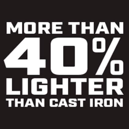 40% Less Weight