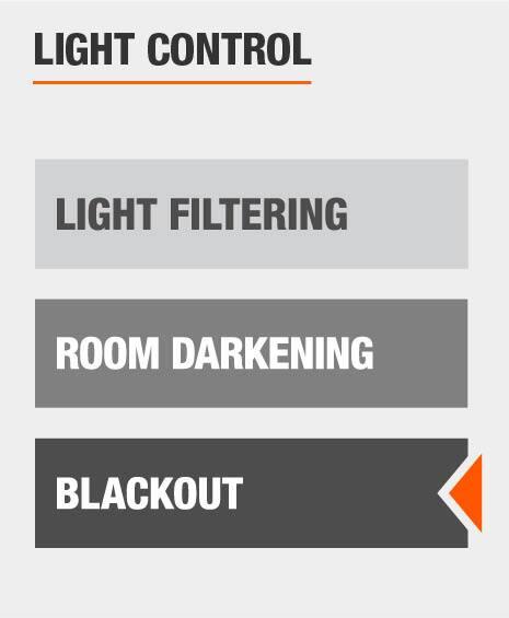 Blackout Cellular Shades