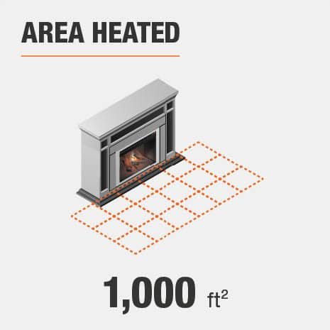 This electric fireplace has a heated area of 1000 ft²