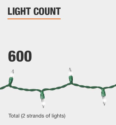 The light count is 300