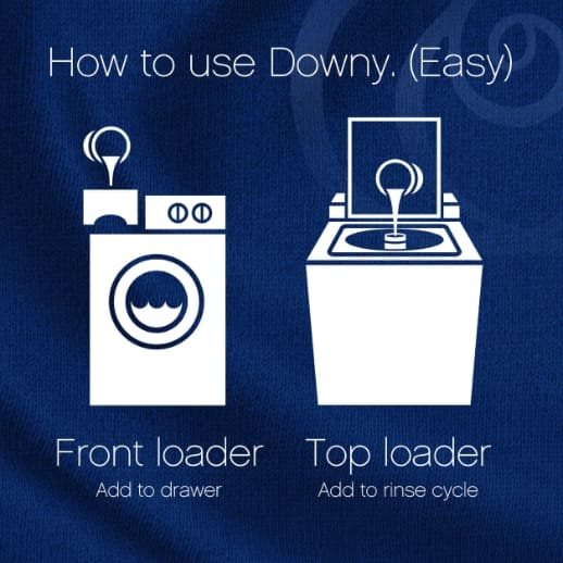 Downy is safe for all washing machines. Add to drawer in front loader. Add to rinse cycle in top loader.