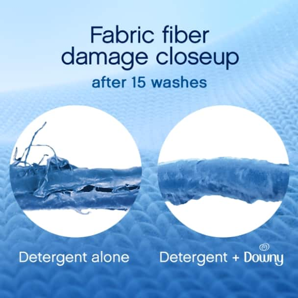 Protect clothes from the damage of the wash. Help them maintain their shape and keep your clothes from fading.