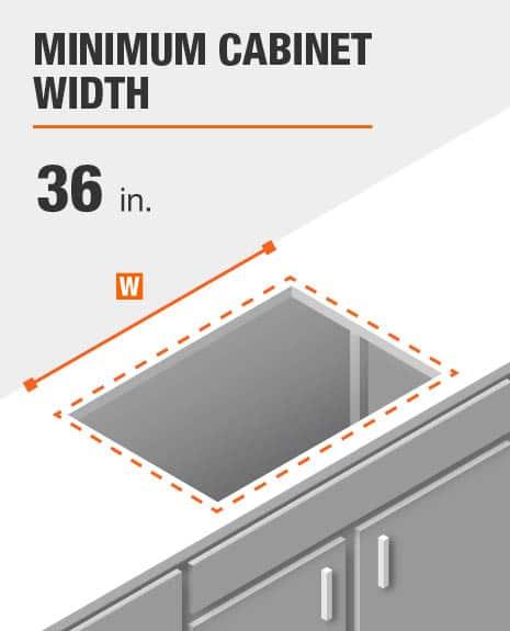 Minimum cabinet width is 36 in.